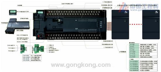 ⑥输出类型        r:继电器输出类型;t:晶体管输出