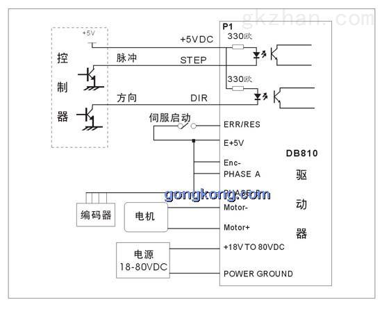 雷赛db810数字式直流伺服驱动器
