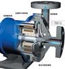 MX-F251RFVTC-3MX-F系列磁力泵