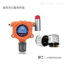 喷漆车间挥发性有机物检测仪TVOC超标报警器