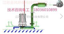 废气废水处理曝气鼓风机