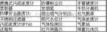 供大功率直流标准电阻(0.001欧)