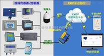 EMCP设备手机控制PLC