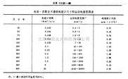 (WLY)中西1840芬氏粘度计 美国标准/坎农-芬斯克粘度计0.78-4.20