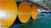 DN300-3000河南钢带排污管厂家-河南钢带波纹管