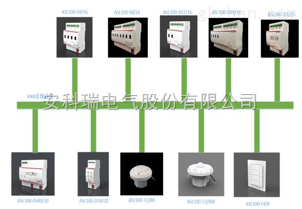 智能照明控制系统生产厂家直销