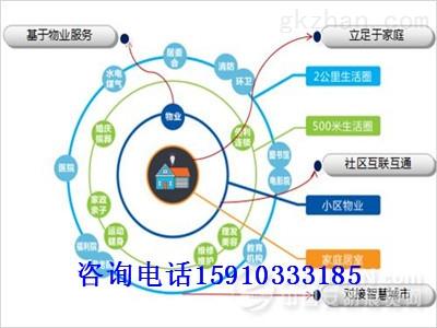 宁波智能家居设计安装智能家居手机控制