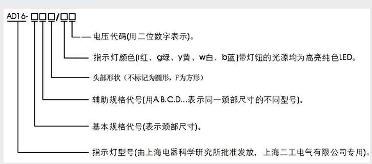 AD36系列指示灯_供应信息_商机