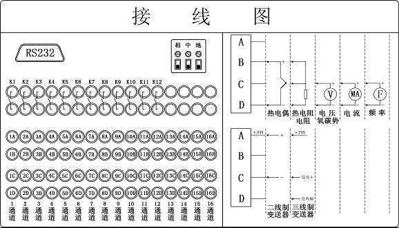 端子及模拟量万能输入接线 本仪表背面端子功能及接线方法见图(3)