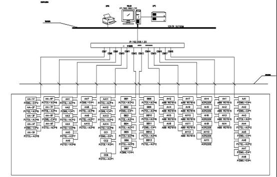 acrel-2000电力监控系统在北京昆仑饭店的应用