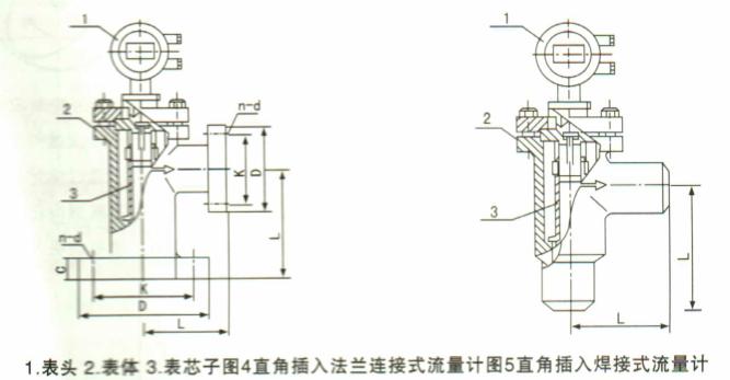 (以下简称流量计)是我公司采用最先进的磁电数字检侧技术研制开发的新型智能化流最仪表。流量计由流量传感器和显示仪(又叫表头)两部分组成,该系列流量计在设计上拾取了电磁流量计和超声波流量计两种产品各自的优点于一体,并结合油田的实际情况.扬长避知,具有下列显著特点: 不存在机械磨损流量传感器的构造坚固可靠,其表腔流道内不设置任何可动部件,也无衬里材料,能避免机械磨损,可大大地提高使用寿命。 使用方便易拆卸流量传感器采用可拆卸式或插入式结构,能方便检修和示值误差周期检定。 抗震动抗干扰由于采用先进的磁电数字检测技