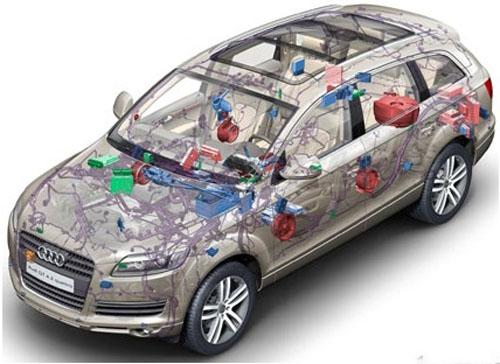 汽车智能安全是人们共同关注的内容