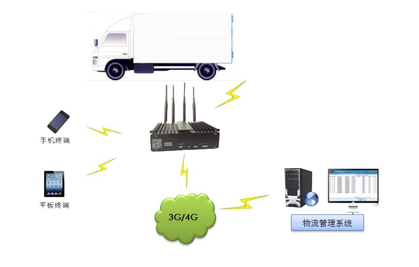 货车温度传感器接线图