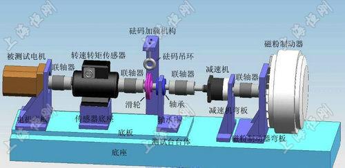 动态焊钉力矩测量仪图片